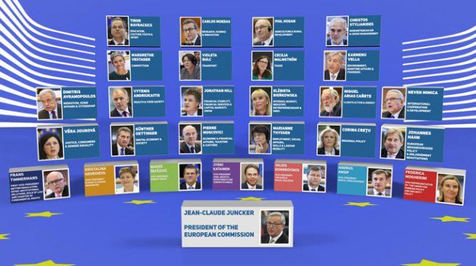 Découvrir la nouvelle Commission Européenne 2014-2019