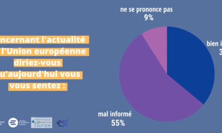 Sondage : 55% des Français se sentent mal informés sur l'Union européenne