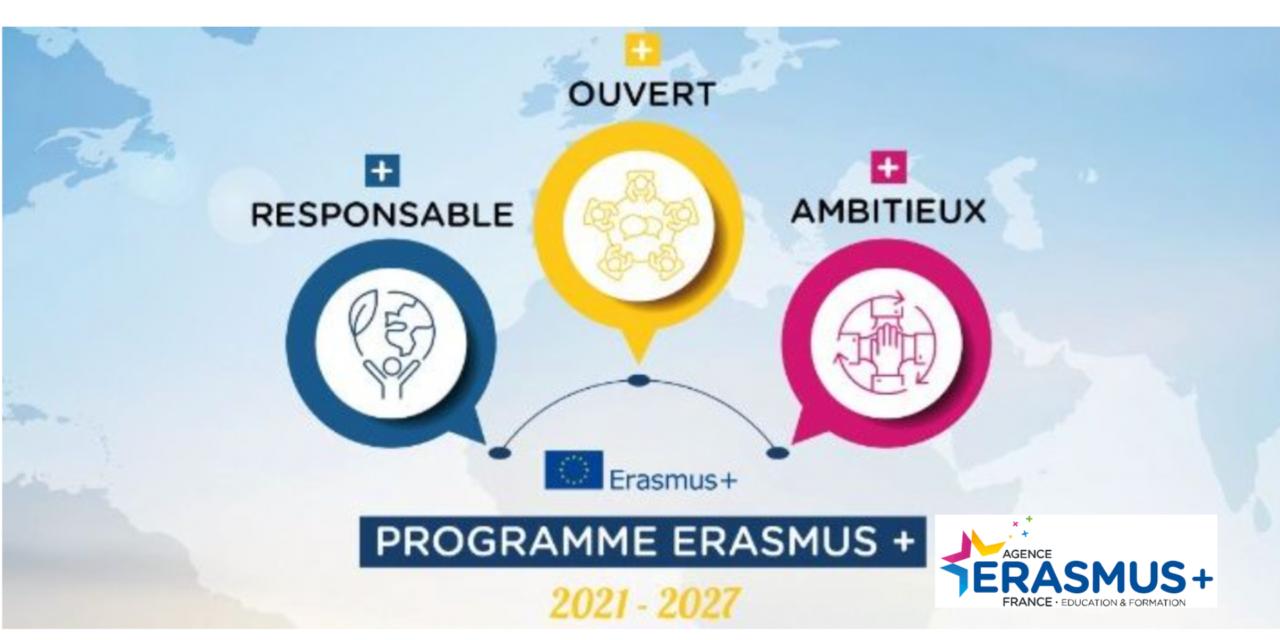 Programme Erasmus + 2021 – 2027