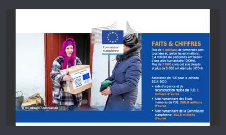 Aide humanitaire EU : Mobilisation de 25,4 millions pour l'Ukraine